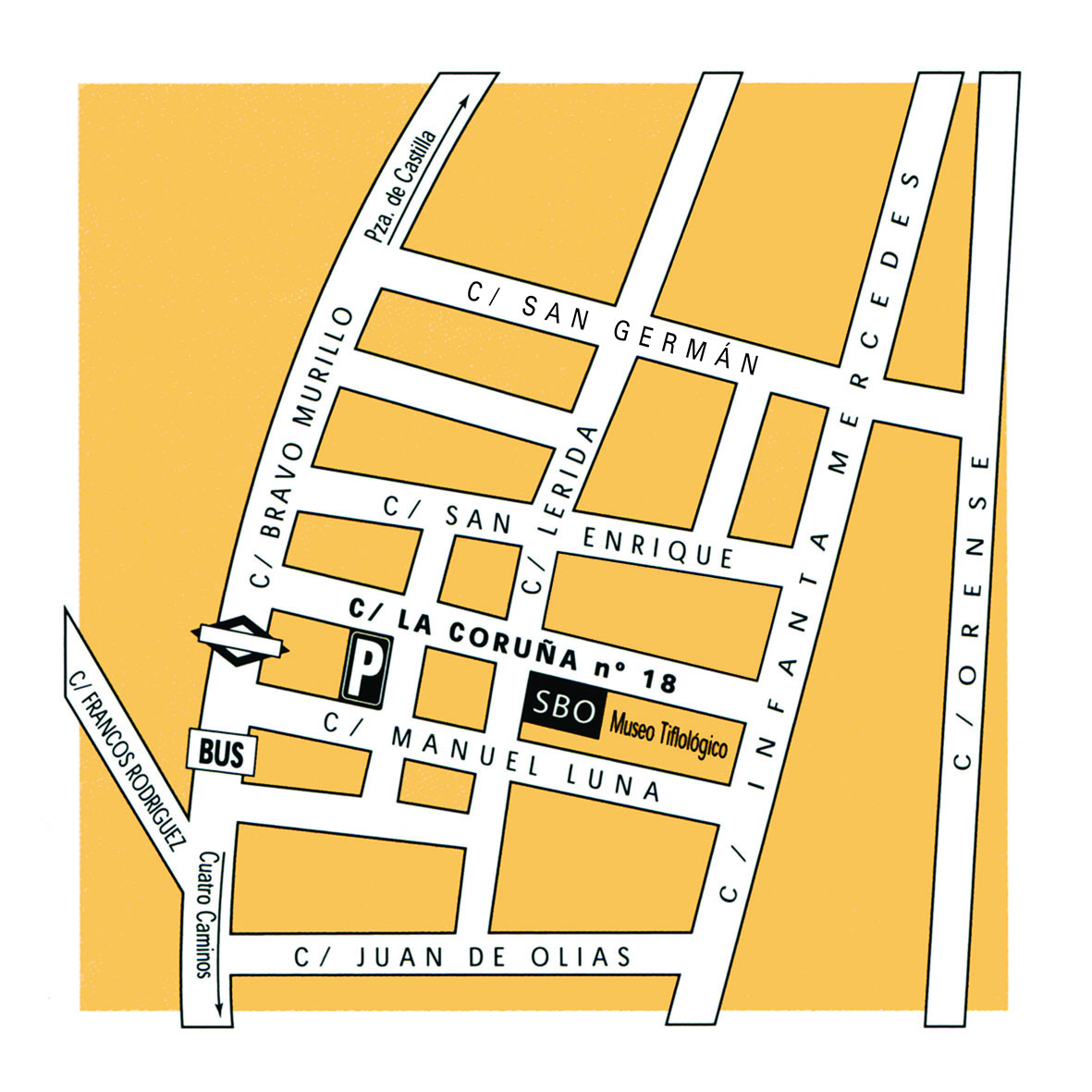 Mapa ubicación museo